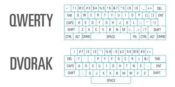 QWERTY vs. DVORAK